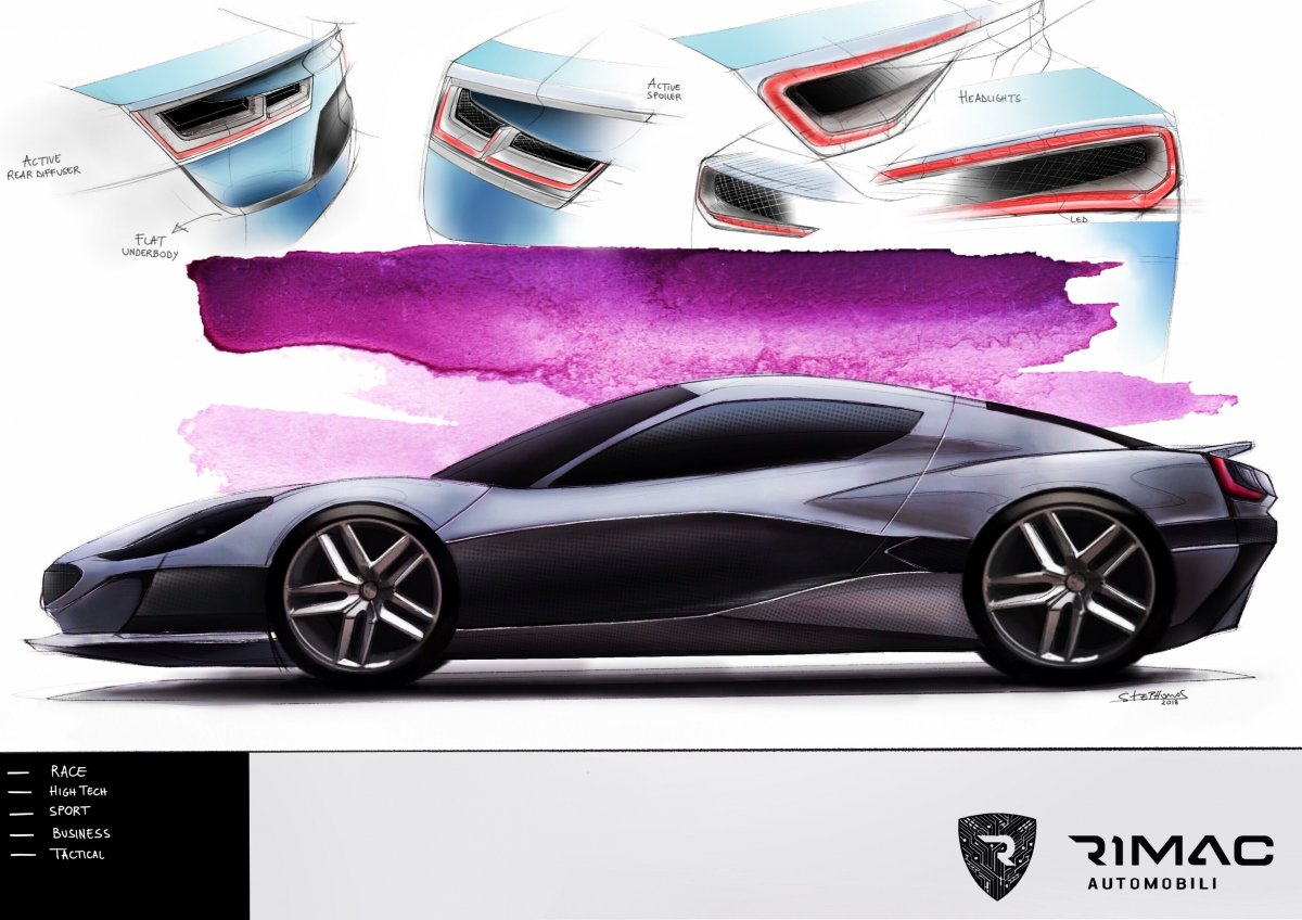 Rimac C.Two sketches